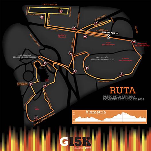 Ruta 3ra Carrera G Series Gatorade 15k