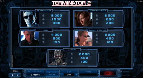 Terminator 2 Slots Payout