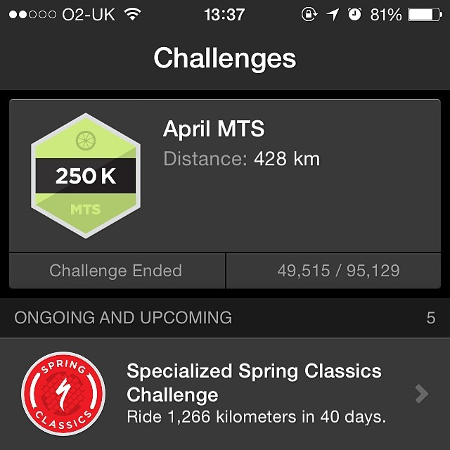 Super disappointed, wanted to break 500km this month, but sickness has meant bike separation.
