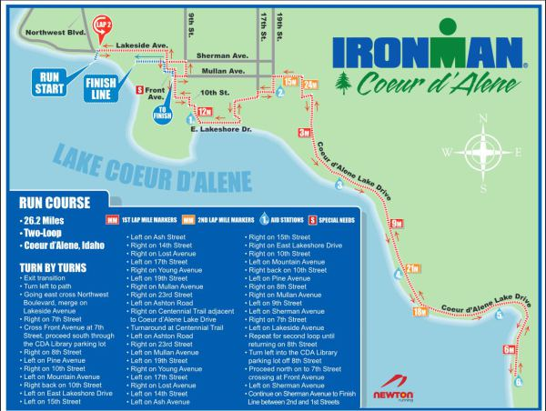 imcda-run-course