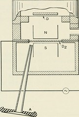 """Image from page 133 of """"The Bell System technical journal"""" (1922)"""