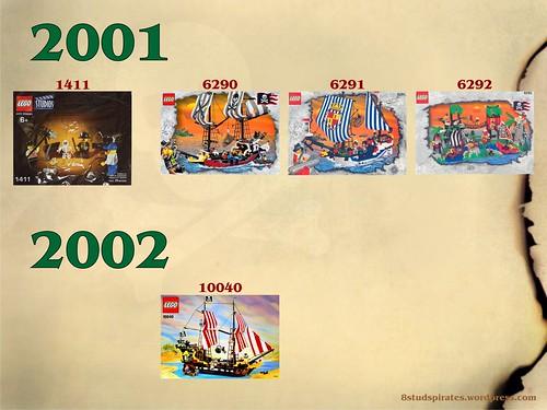 LEGO Pirates Timeline 2001-2002