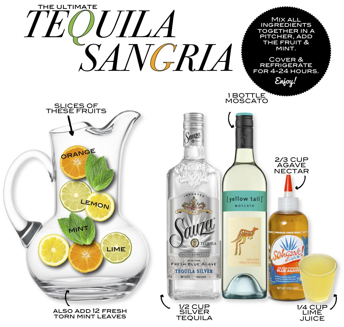 tequilasangria