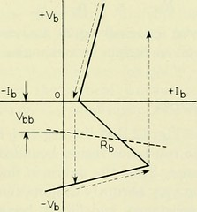 "Image from page 1256 of ""The Bell System technical journal"" (1922)"
