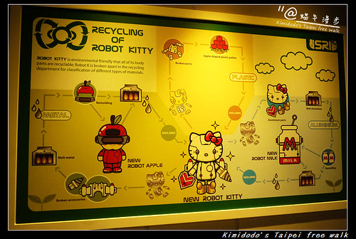 kitty RObot (13)