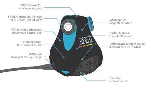 giroptic-360cam-cámara (6)