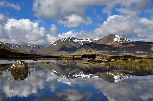 landscape scotland highlands