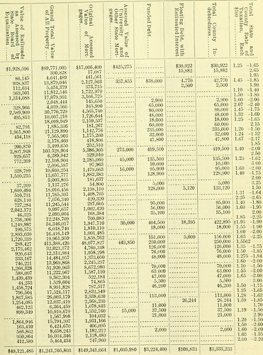 LOS ANGELES PROPERTY TAX RATE