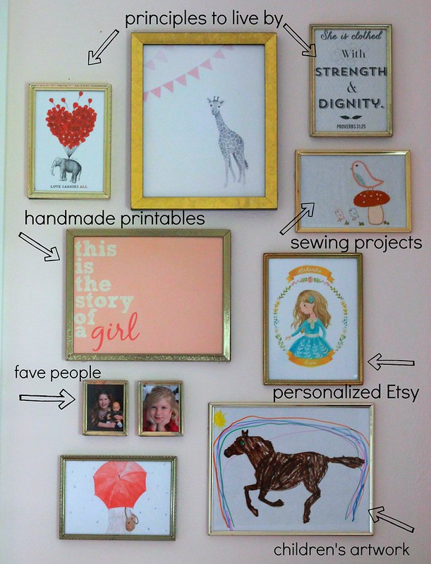 what kind of art to hang on your walls via Kristina J blog
