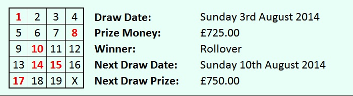 Dock Lottery 03082014