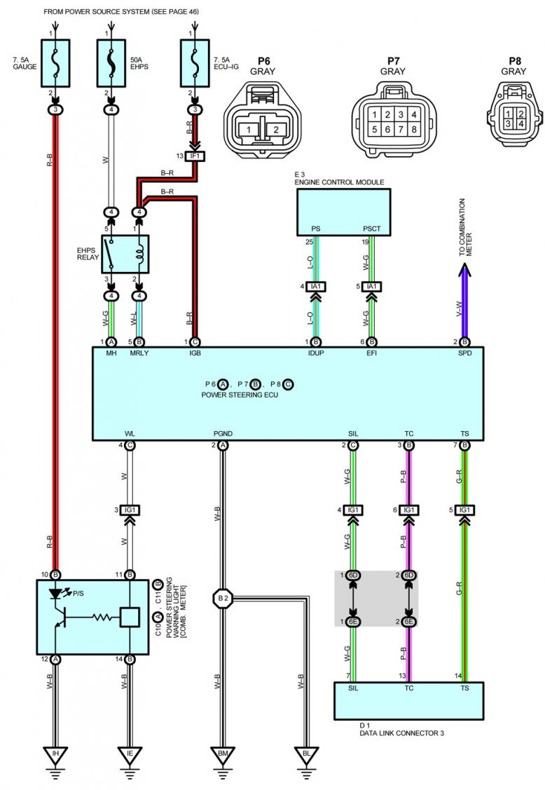 how to b b electro hydraulic power steering th how to b13 b14 electro hydraulic power steering