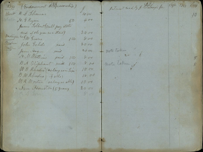 Hosea Garrett's subscription book, 1853
