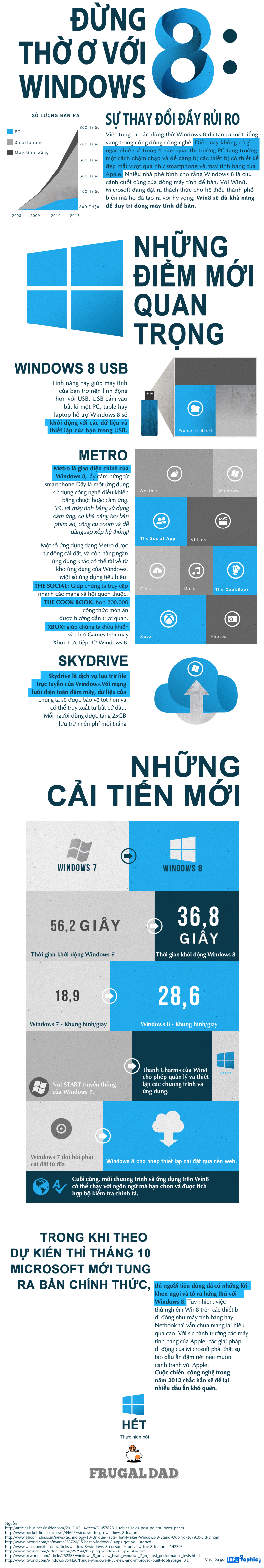Infographic - Windows 8