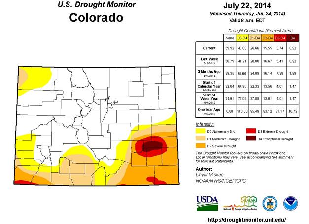 Colorado drought monitor July, 2014