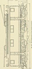 """Image from page 420 of """"Cyclopedia of applied electricity : a general reference work on direct-current generators and motors, storage batteries, electrochemistry, welding, electric wiring, meters, electric lighting, electric railways, power stations, swit"""