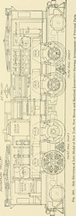 """Image from page 413 of """"Cyclopedia of applied electricity : a general reference work on direct-current generators and motors, storage batteries, electrochemistry, welding, electric wiring, meters, electric lighting, electric railways, power stations, swit"""