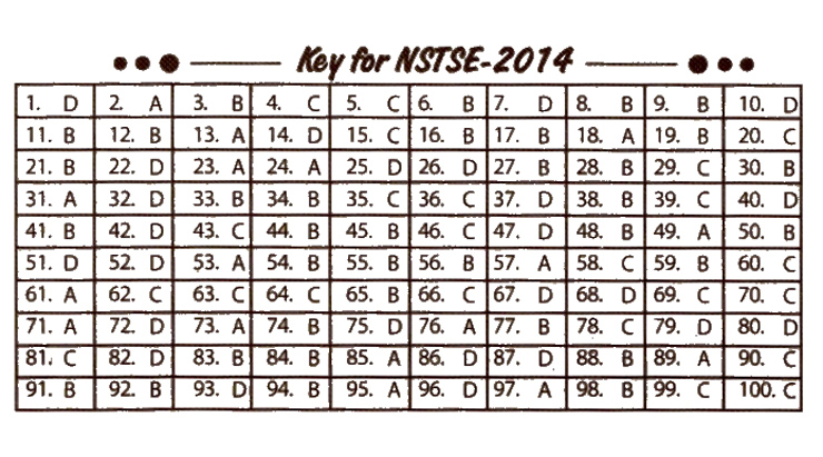 NSTSE 2014 Question Paper with Answers for Class 10