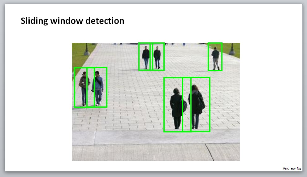 Sliding windows detection