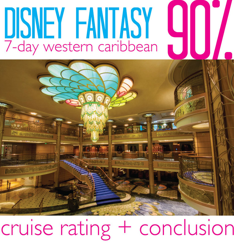 DCL Fantasy Rating