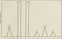 """Image from page 618 of """"The Bell System technical journal"""" (1922)"""