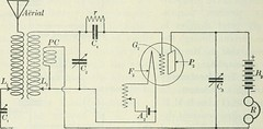 """Image from page 497 of """"Practical physics"""" (1922)"""