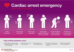 4HealthyHabits IFRC-IFPMA Cardiac arrest emergency
