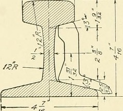 "Image from page 377 of ""Cyclopedia of applied electricity : a general reference work on direct-current generators and motors, storage batteries, electrochemistry, welding, electric wiring, meters, electric lighting, electric railways, power stations, swit"