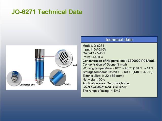 M.Goodees Car and Air Purifier / Ionizer - Alvinology