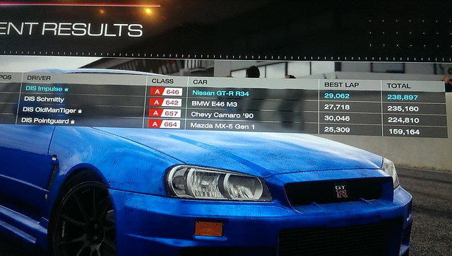 {FM5}-SILVERSTONE NATIONAL DRIFT EVENT-{Ended, Winners Listed} 14186998823_d9d74f7215_z