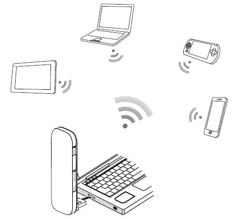 Huawei E8278 LTE WiFi Modem Overview