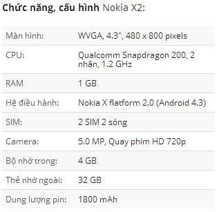 So sánh NOKIA X2 và Zenfone 4.5 cùng phân khúc giá - 26415