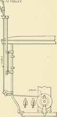 "Image from page 433 of ""Cyclopedia of applied electricity : a general reference work on direct-current generators and motors, storage batteries, electrochemistry, welding, electric wiring, meters, electric lighting, electric railways, power stations, swit"
