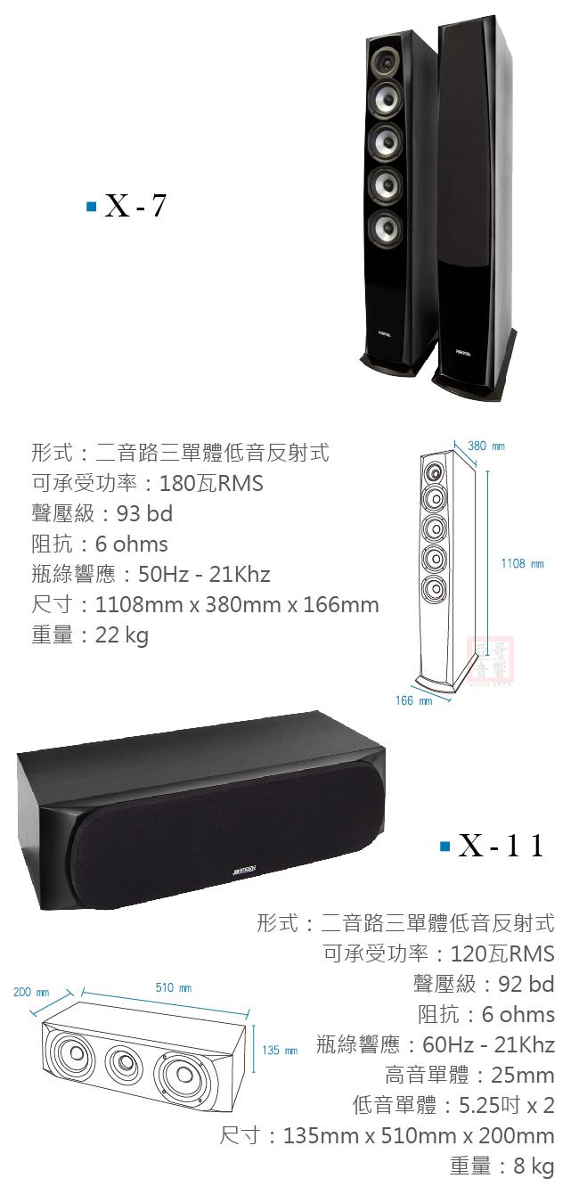 X Series (X3/7/11) 黑木紋(3)