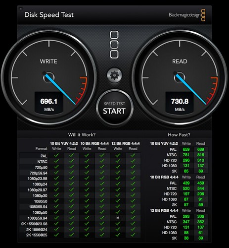 DiskSpeedTest (MacBook Pro)