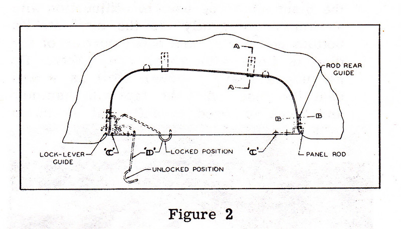 1951 chevy fleetline wiring diagram  chevy  auto wiring