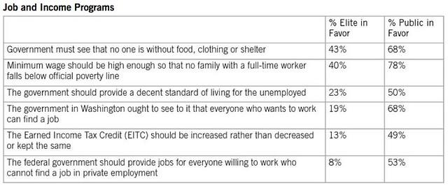 jobsprograms