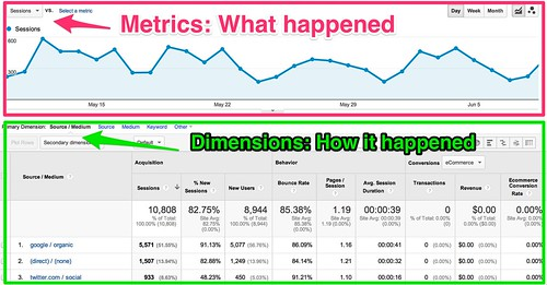 Cursor_and_All_Traffic_-_Google_Analytics