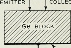 "Image from page 267 of ""The Bell System technical journal"" (1922)"