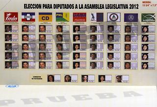 El Salvador 2012 papeleta-ballot