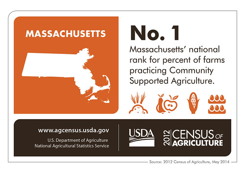 Farming keeps expanding in Massachusetts. Check back next Thursday to learn more about the 2012 Census of Agriculture results as we highlight another state.