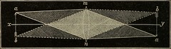 """Image from page 239 of """"Elements of astronomy: accompanied with numerous illustrations, a colored representation of the solar, stellar, and nebular spectra, and celestial charts of the northern and the southern hemisphere"""" (1875)"""