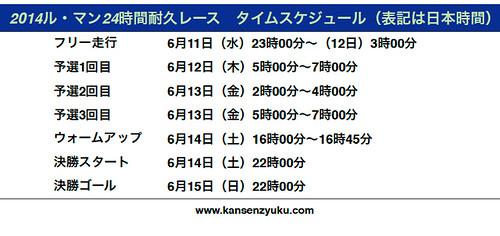 2014ル・マン24時間耐久レース タイムスケジュール