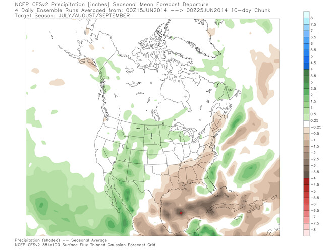CFSv2 Forecast