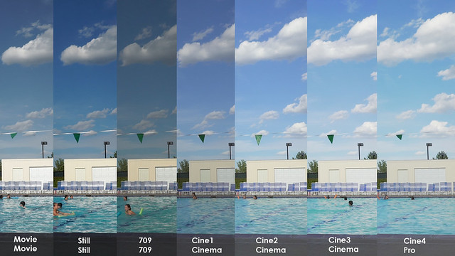 Sony a7S Color profiles