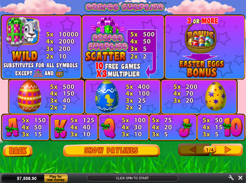 Easter surprise slots free spins easter eggs bonus gamble feature free easter surprise slot payout thecheapjerseys Images