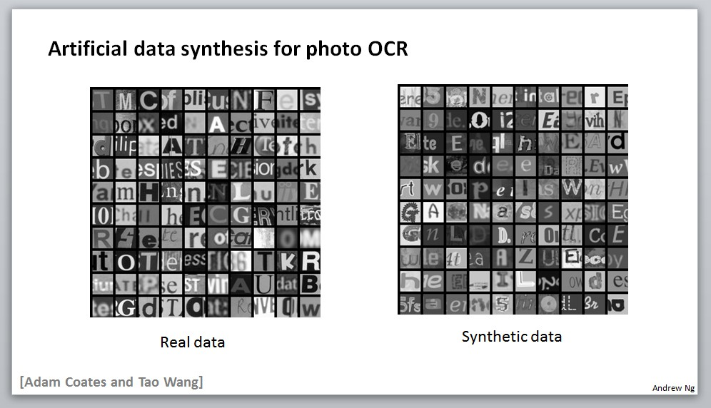 Artificial data synthesis for photo OCR