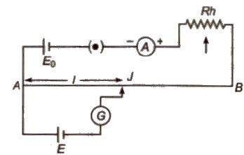 CBSE Class 11 Physics Notes Current Electricity