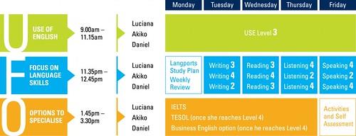 Langports-timetable 2014
