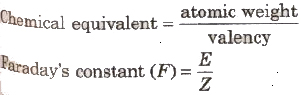 CBSE Class 11 Physics Notes Heating and Chemical Effects of Current