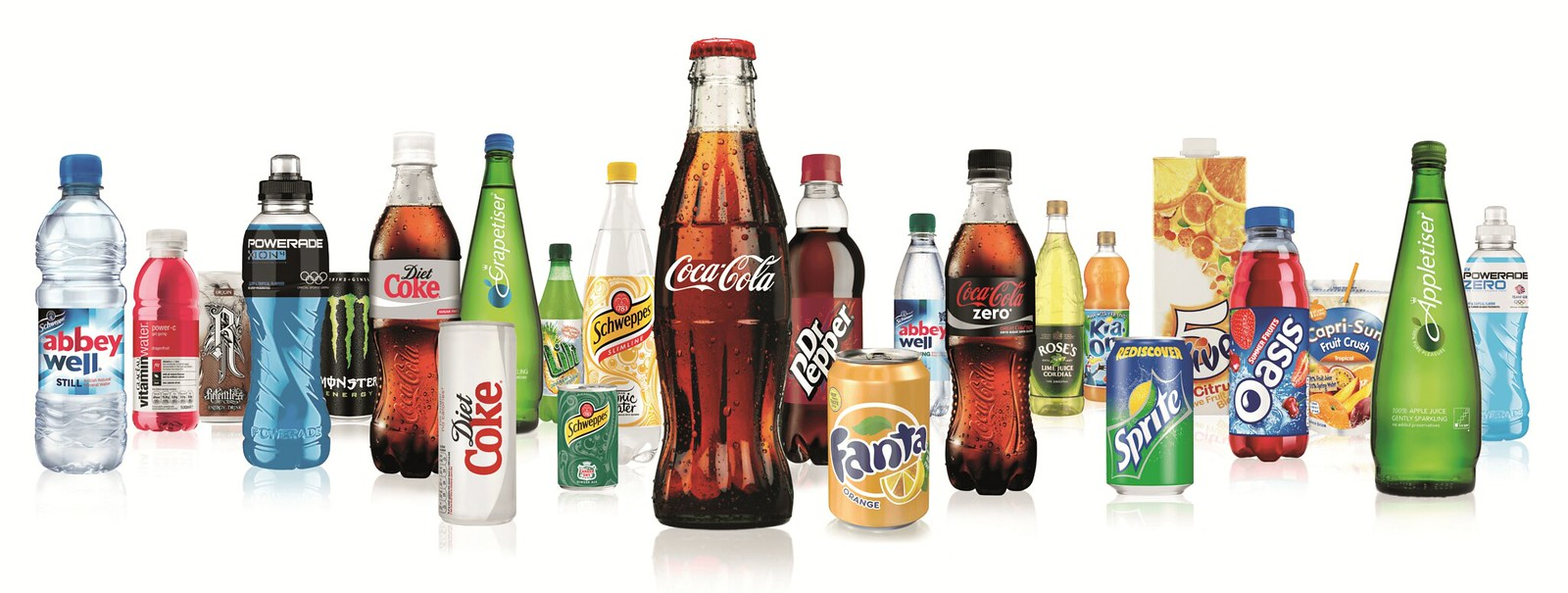 the advantades and disadvantages of of the coca cola of ownership Advantages and disadvantages of private limited company: according to under section 2 (28) of the companies ordinance 1984, a private limited company means a company which by its articles of association.